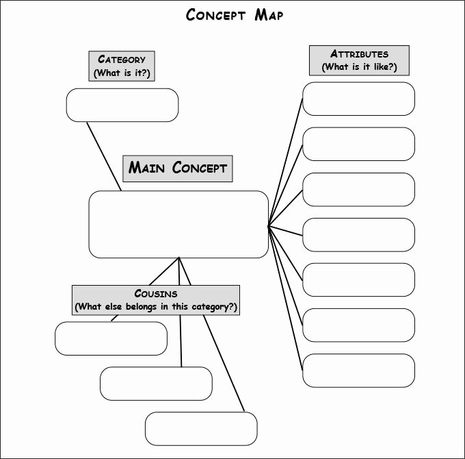 Blank Mind Map Template Awesome Mind Map Template 10 Free Mind Map Mind Map Art