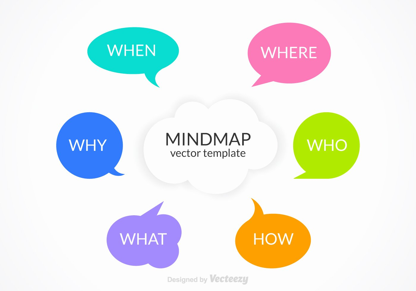 Blank Mind Map Template Luxury Free Mindmap Vector Template Download Free Vector Art