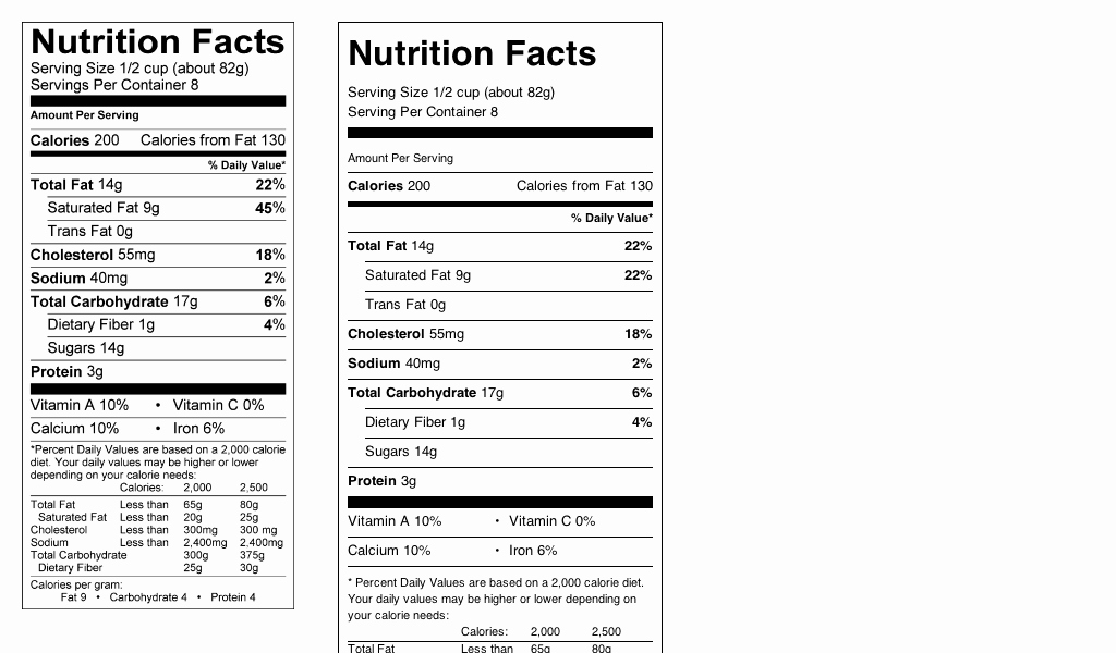 Blank Nutrition Label Template Luxury Nutrition Facts Table In HTML & Css