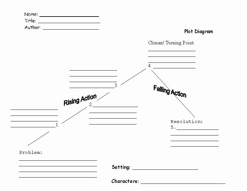 Blank Plot Diagram Awesome Blank Plot Diagram Worksheet the Best Worksheets Image