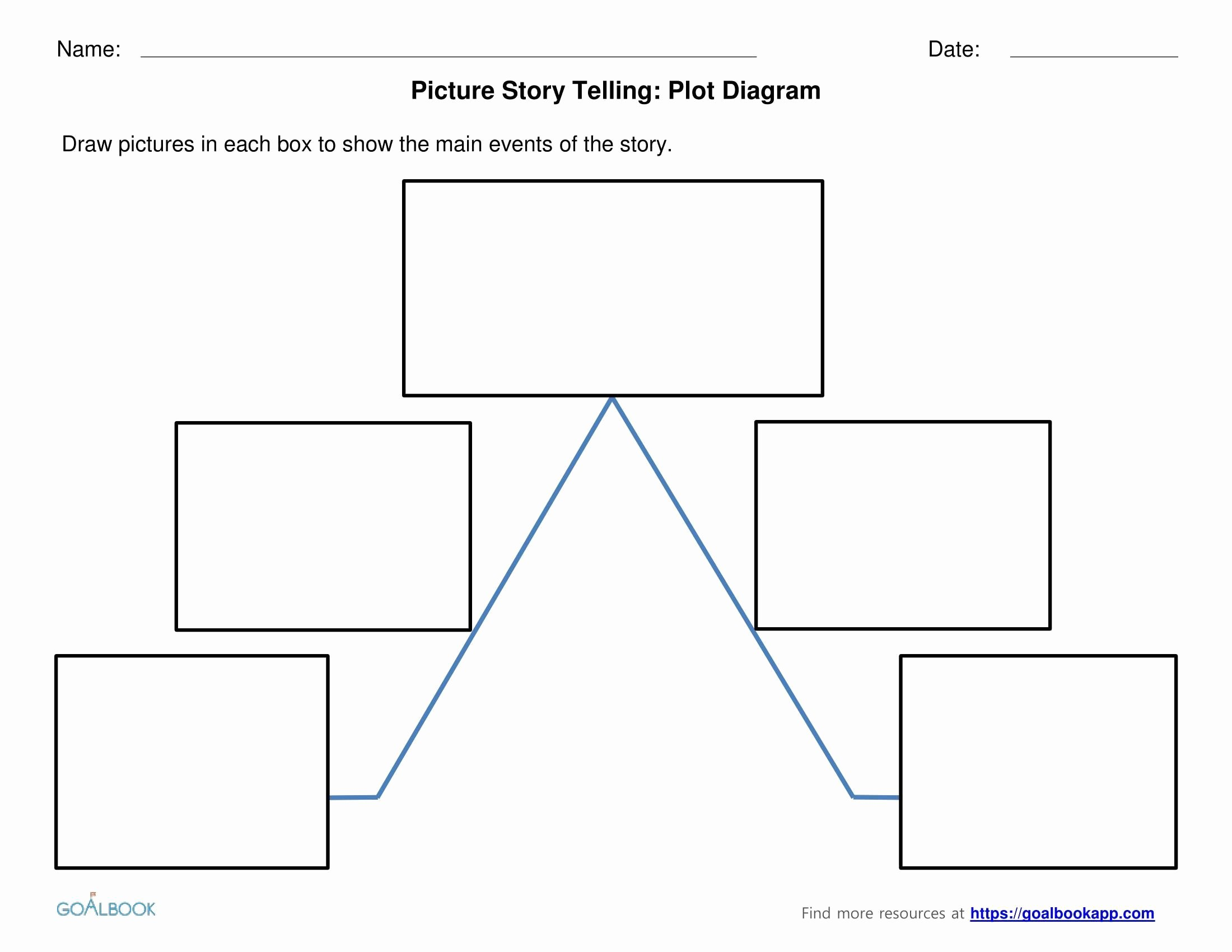 Blank Plot Diagram Best Of Blank Plot Diagram Worksheet the Best Worksheets Image