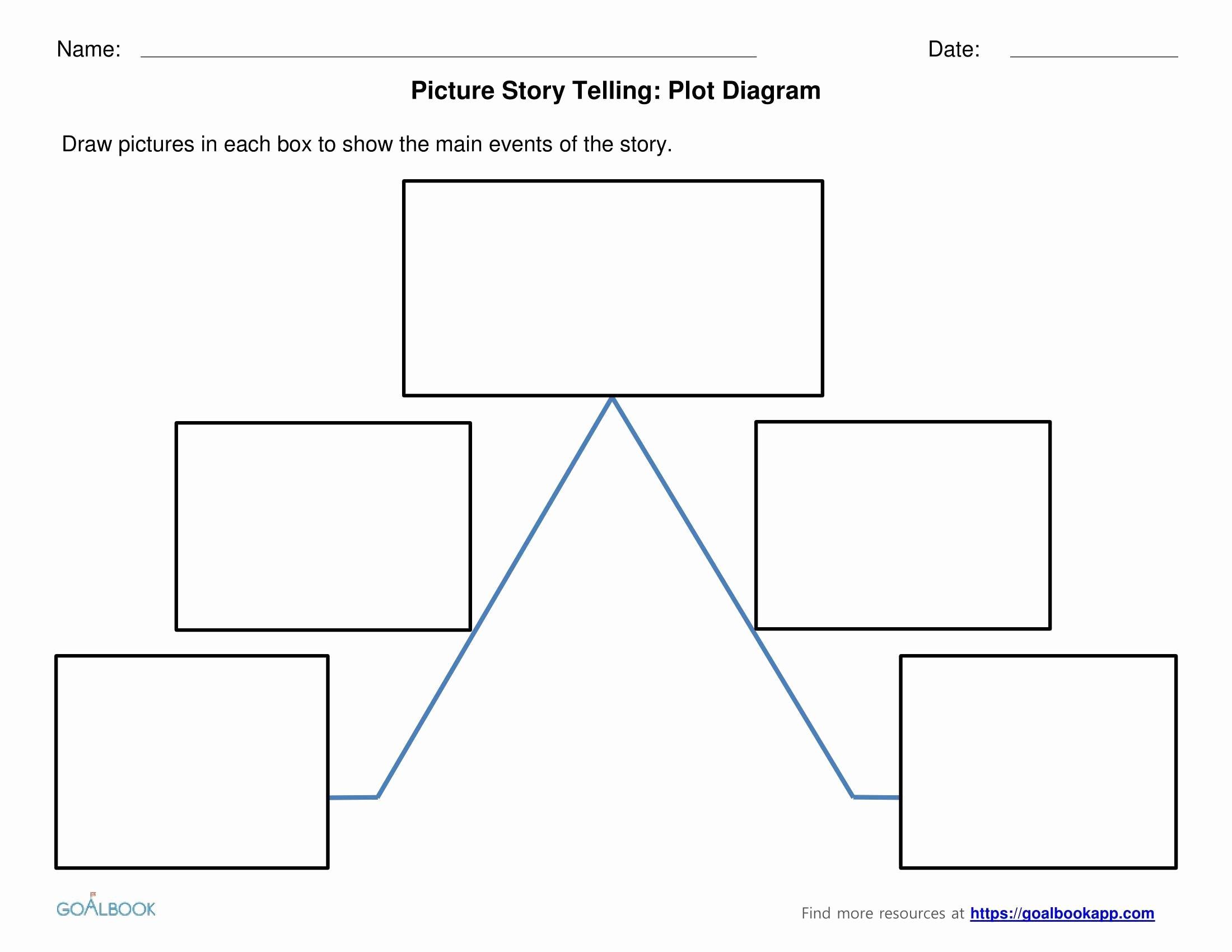 Blank Plot Diagram Best Of Blank Plot Diagram Worksheet the Best Worksheets Image