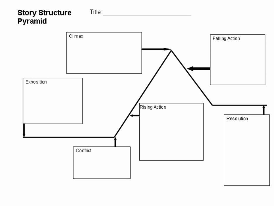 Blank Plot Diagram Fresh 14 Best Of Blank Freytag S Pyramid Worksheets