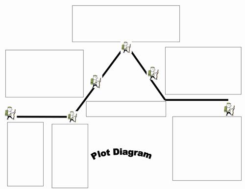 Blank Plot Diagram Fresh Plot Diagram Blank Template by Roadless