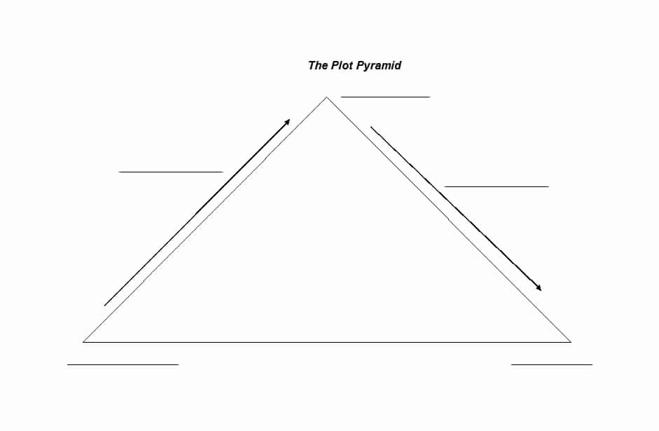 Blank Plot Diagram Lovely 45 Professional Plot Diagram Templates Plot Pyramid
