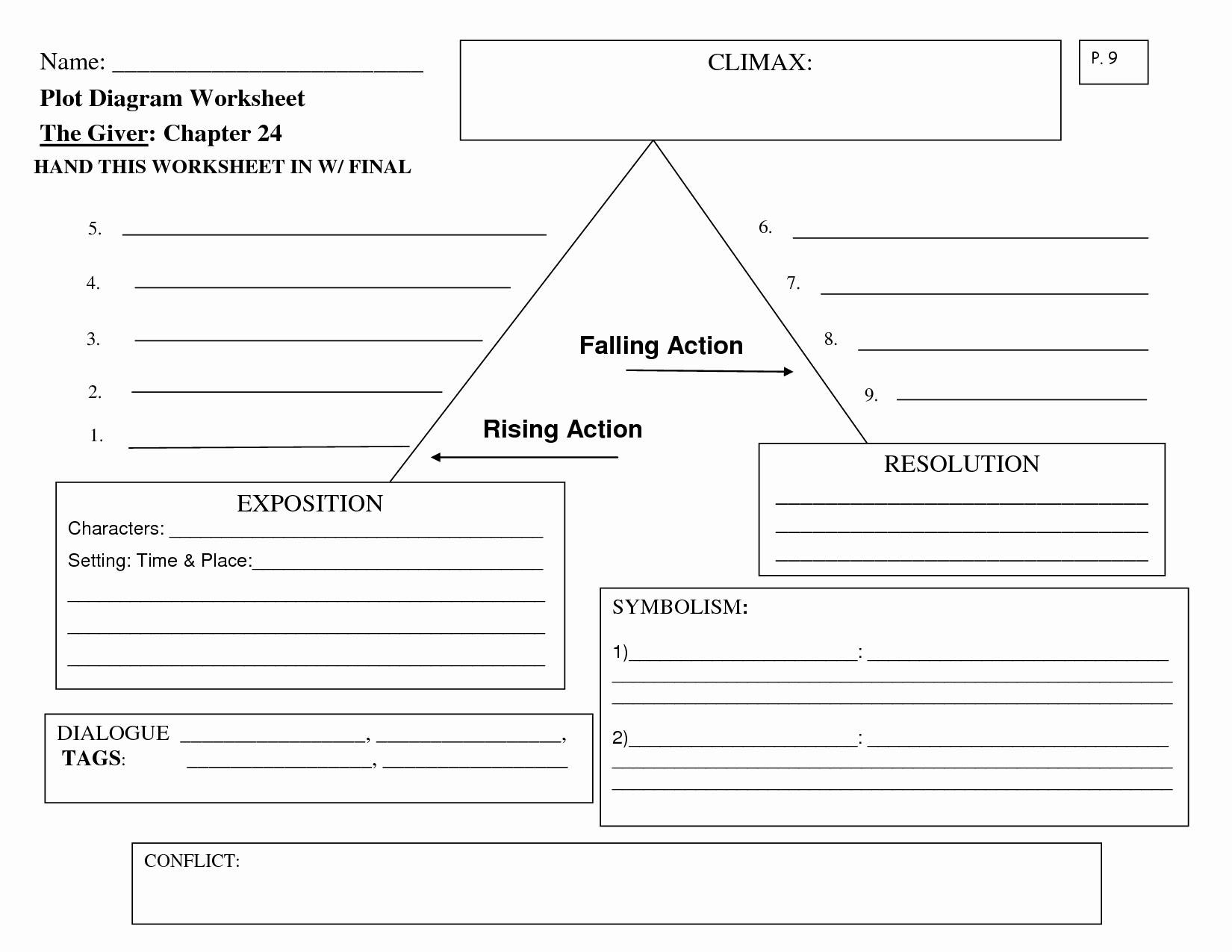 Blank Plot Diagram Luxury 15 Best Of Story Climax Worksheet Suspense