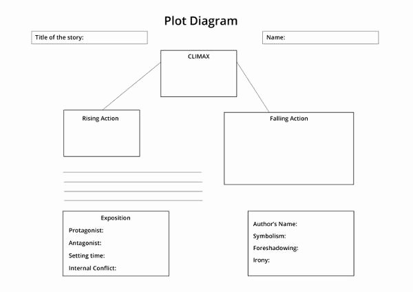 Blank Plot Diagram Luxury Plot Diagram Template Free Word Excel Documents