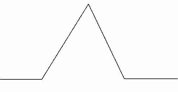 Blank Plot Diagram Luxury Plot Graph