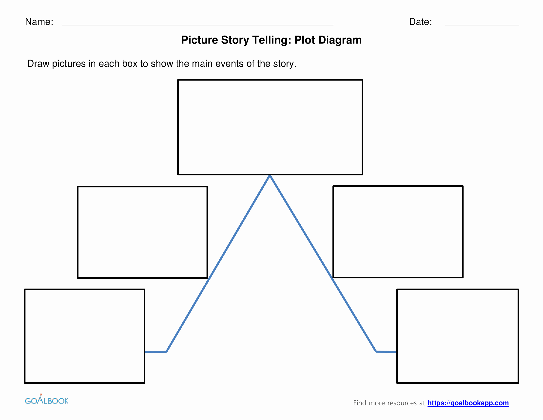 Blank Plot Diagram New Picture Story Telling