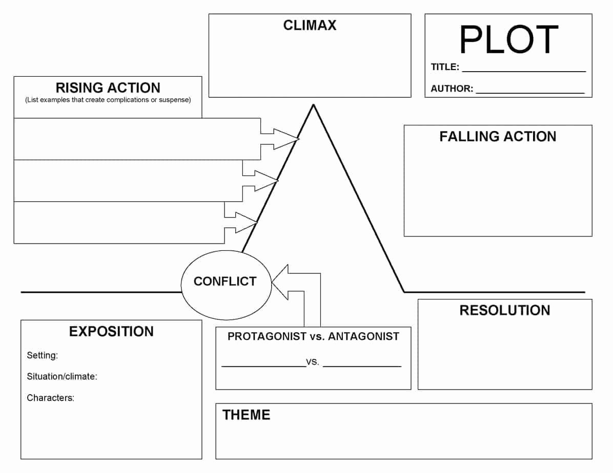 Blank Plot Diagram New Plot Diagram Templates