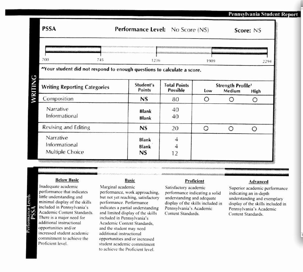 blank report card template