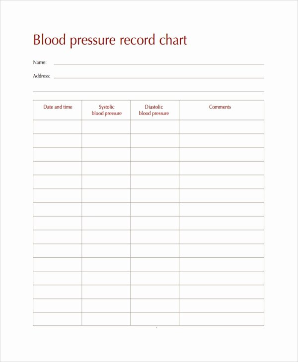 Blood Pressure Log for Patients Awesome Sample Blood Pressure Chart Template 9 Free Documents