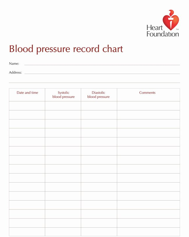 Blood Pressure Record Chart Awesome Blood Pressure Chart and Log Templates Ages 2 to 20