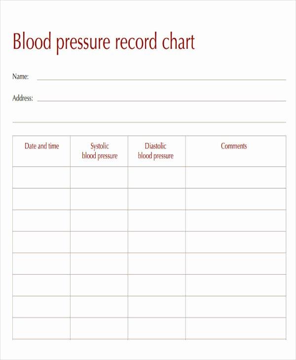 Blood Pressure Record Chart Inspirational 40 Free Charts