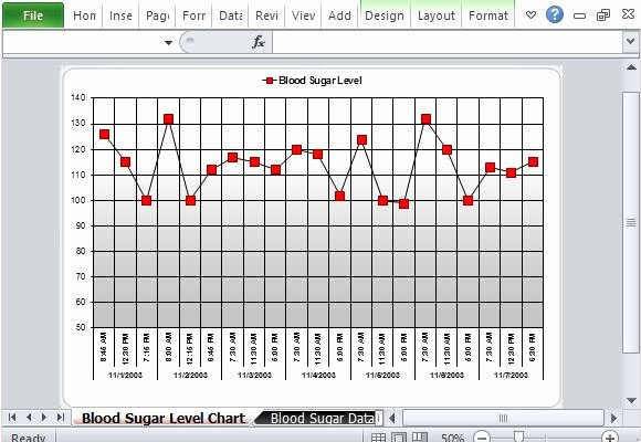 free excel template tracking blood sugar levels