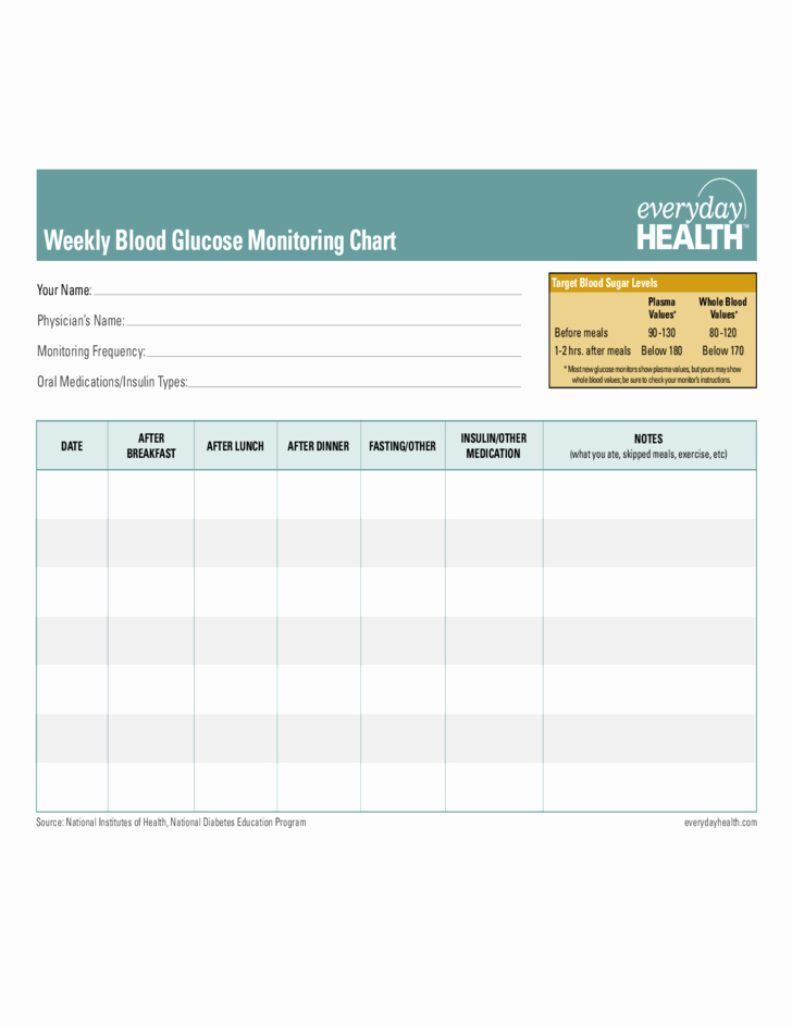 Blood Sugar Monitoring Log Elegant Weekly Blood Glucose Monitoring Chart Free Download