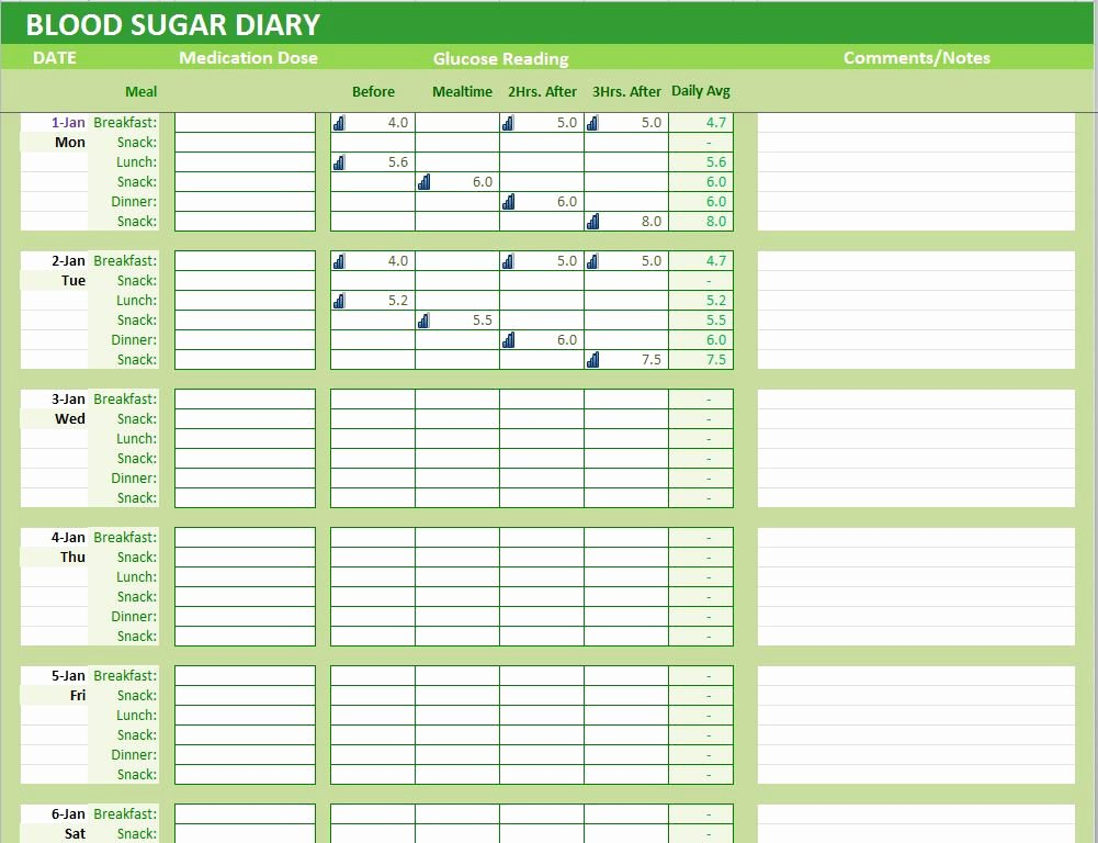 Blood Sugar Tracker Template Best Of Blood Sugar Diary Excel Template Glucose Levels Tracker