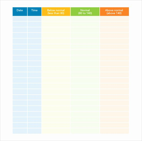 Blood Sugar Tracker Template Inspirational Sample Blood Glucose Chart 9 Free Documents In Pdf