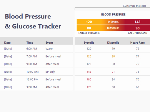 Blood Sugar Tracker Template New Health and Fitness Presentation Widescreen Fice