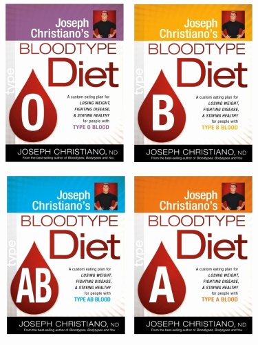 Blood Type Eating Chart Best Of Down to Earth Nutrition & Massage Llc