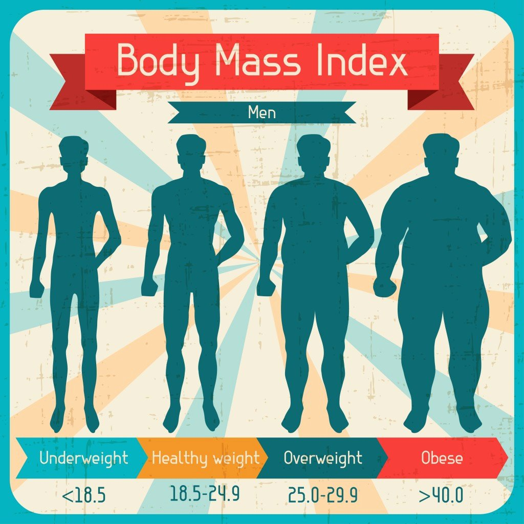 Bmi and Body Fat Chart Best Of Overweight and Obesity Treatment Center In Hawaii