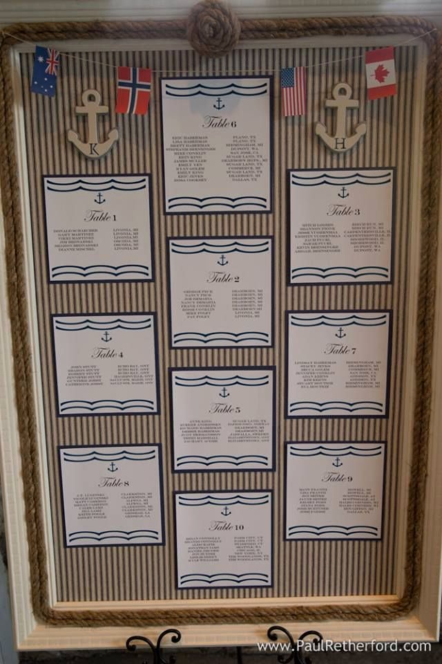 Bridal Shower Seating Chart Awesome Nautical Seating Chart Wedding