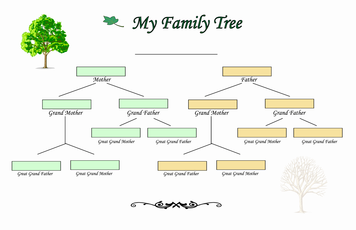 Building A Family Tree Template Luxury How to Make Family Tree