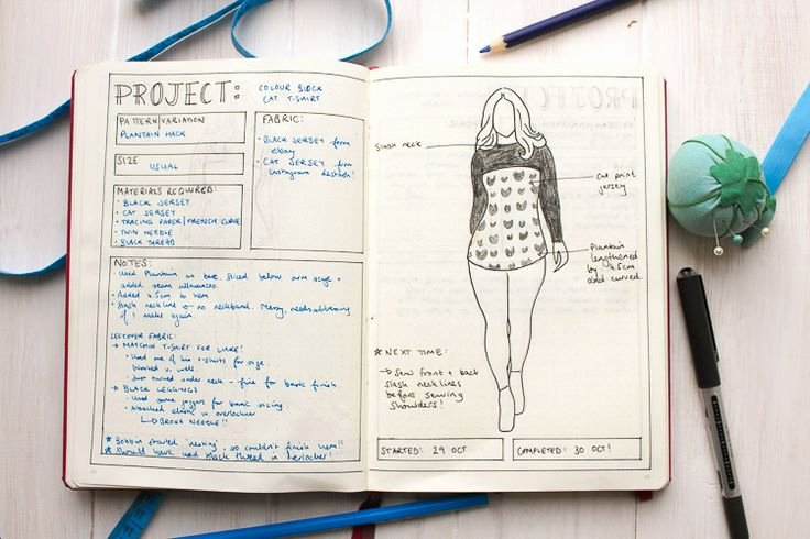Bullet Journal Layout Templates Elegant 1849 Best Images About Sewing On Pinterest