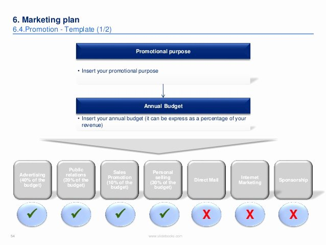 Business Case for Promotion Template Elegant Business Plan Template Created by former Deloitte