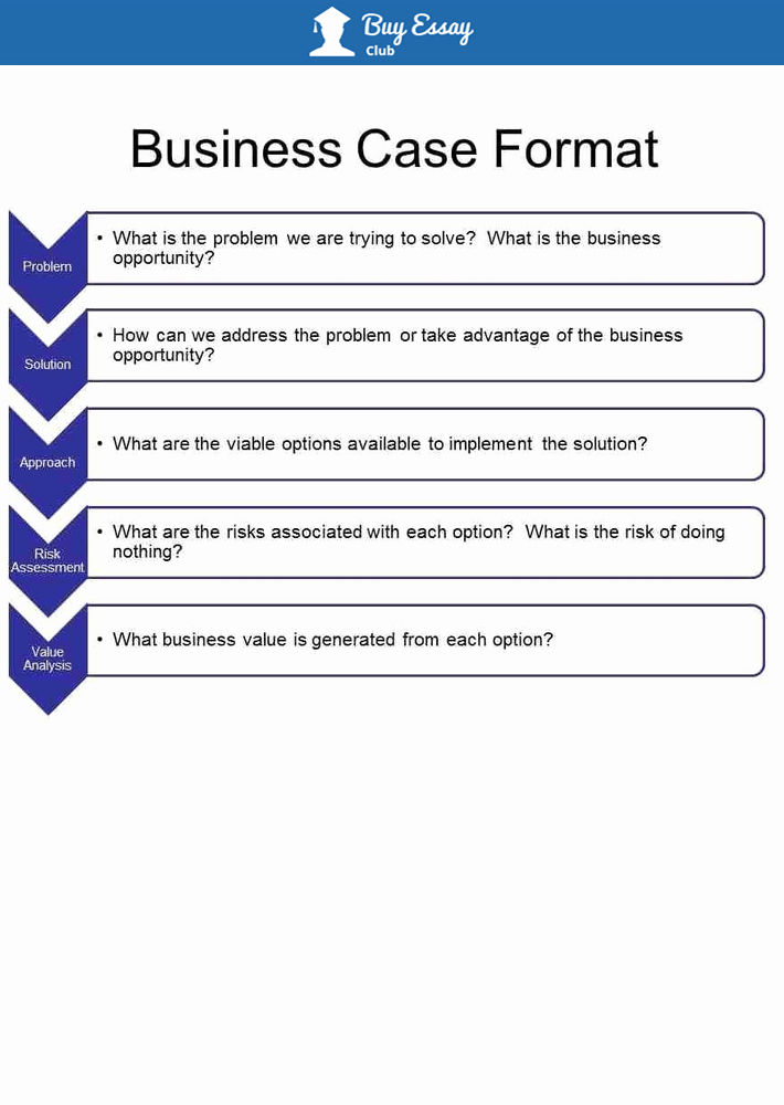 Business Case Study Examples Elegant Case Study Definition How to Conduct A Perfect Case Study