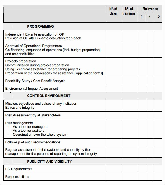 Business Needs assessment Template Best Of Training Needs assessment 10 Free Download for Pdf Word