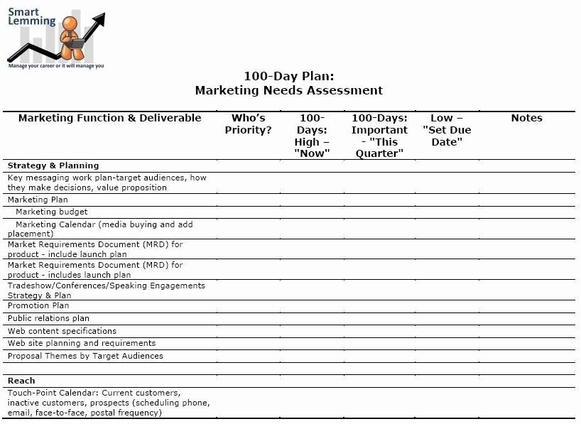 Business Needs assessment Template Best Of Workload assessment Template