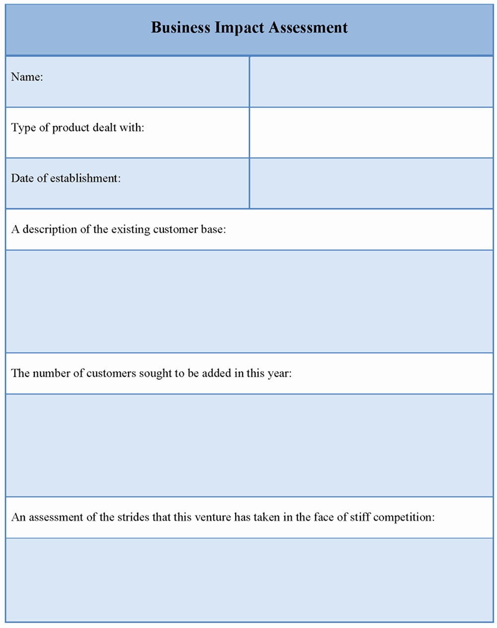 Business Needs assessment Template Luxury assessment Template for Business Impact Sample Of