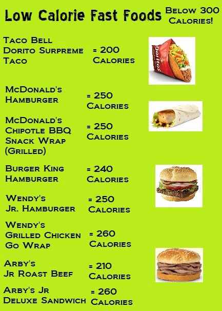 Calories In All Foods Chart Elegant 1000 Images About Food Info On Pinterest