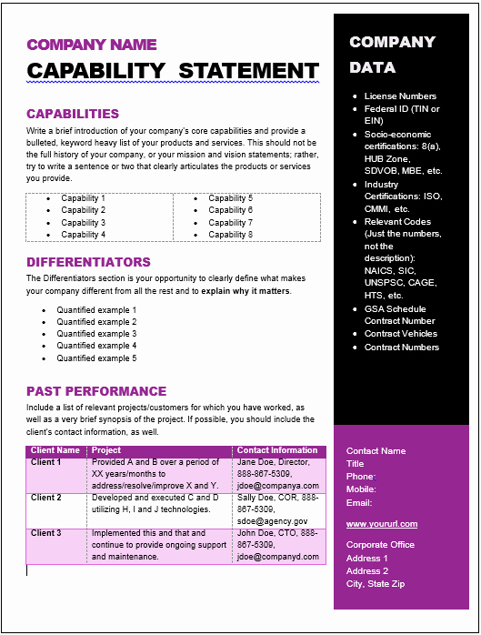 Capability Statement Template Word Inspirational Get Started Quickly