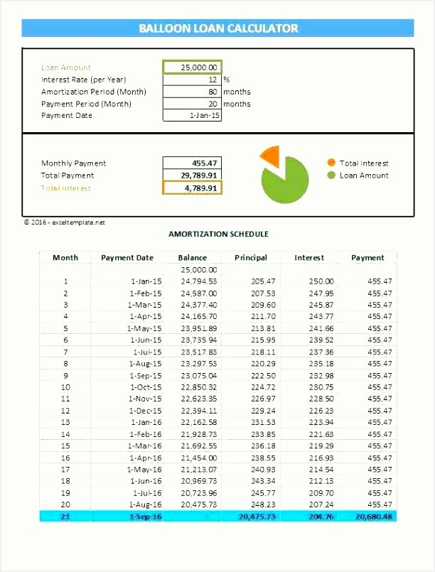 Car Amortization Schedule Excel Awesome 5 Microsoft Excel Amortization Schedule Template