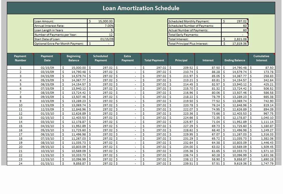 Car Amortization Schedule Excel Beautiful 28 Tables to Calculate Loan Amortization Schedule Excel