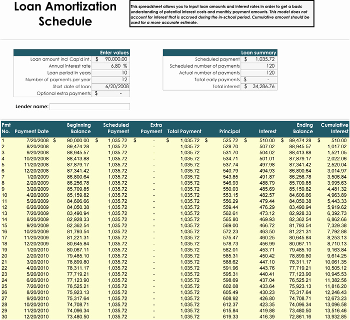 Car Amortization Schedule Excel Beautiful 5 Amortization Schedule Calculators for Excel