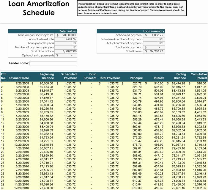 Car Amortization Schedule Excel Beautiful 5 Amortization Schedule Calculators for Excel