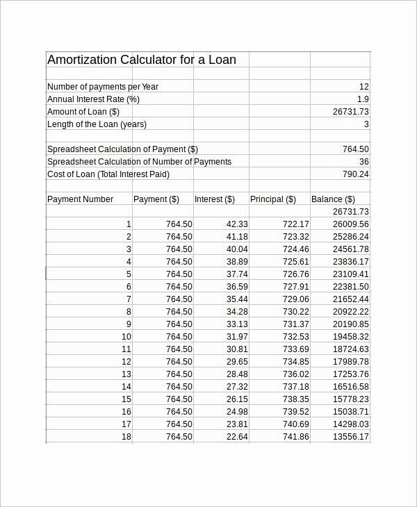 Car Amortization Schedule Excel Beautiful Loan Amortization Schedule Excel 7 Examples In Excel