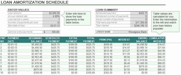 Car Amortization Schedule Excel Elegant 27 Best Excel Business Invoices Images On Pinterest