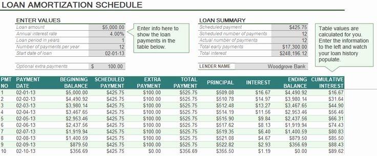 Car Amortization Schedule Excel Elegant 27 Best Excel Business Invoices Images On Pinterest