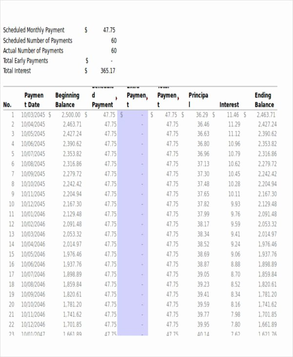 Car Amortization Schedule Excel Elegant 8 Car Loan Amortization Schedules Google Docs Apple