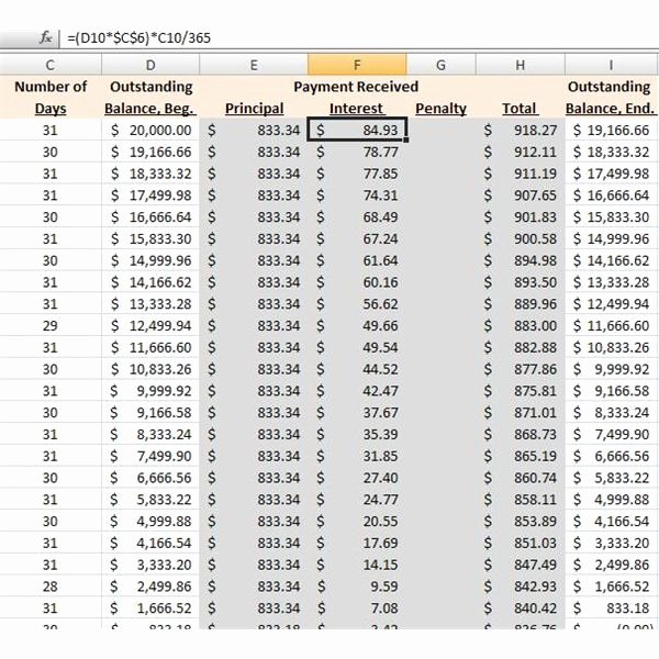 Car Amortization Schedule Excel New How to Make A Loan Amortization Table In Excel with Free