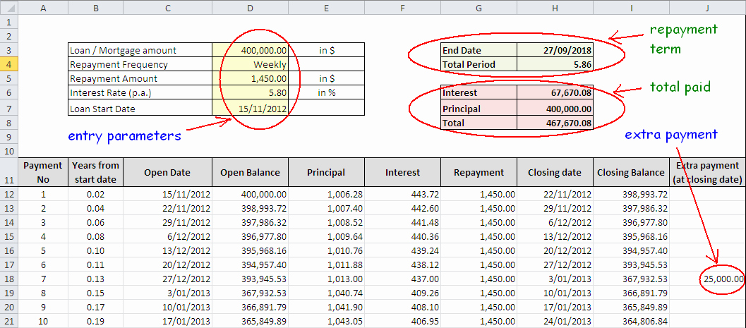 Car Amortization Schedule Excel Unique top Amortization Schedule and Loan Repayment Excel