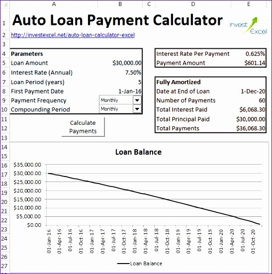 Car Loan formula Excel Elegant 6 Loan Repayment Calculator Excel Template