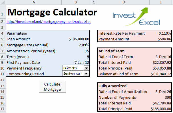Car Loan formula Excel Fresh Mortgage Payment Calculator