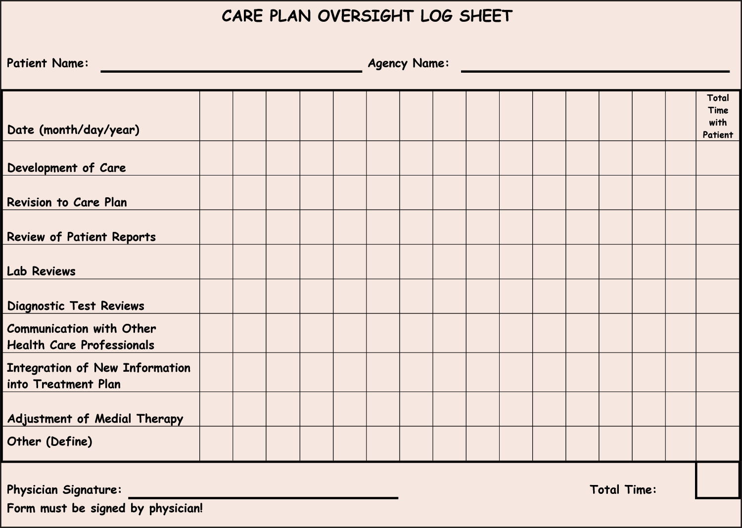 Care Plan Template Beautiful Don't Overlook Care Plan Oversight Aapc Knowledge Center