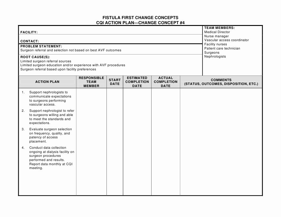 Care Plan Template Best Of Fistula First Change Concepts Cqi Action Plan—change