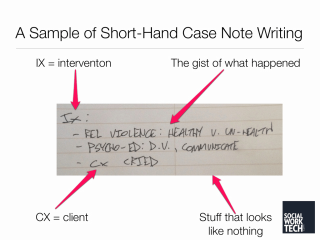 Case Note Example social Work Awesome Ten Ways to Jump Start Your Case Note Writing and Other